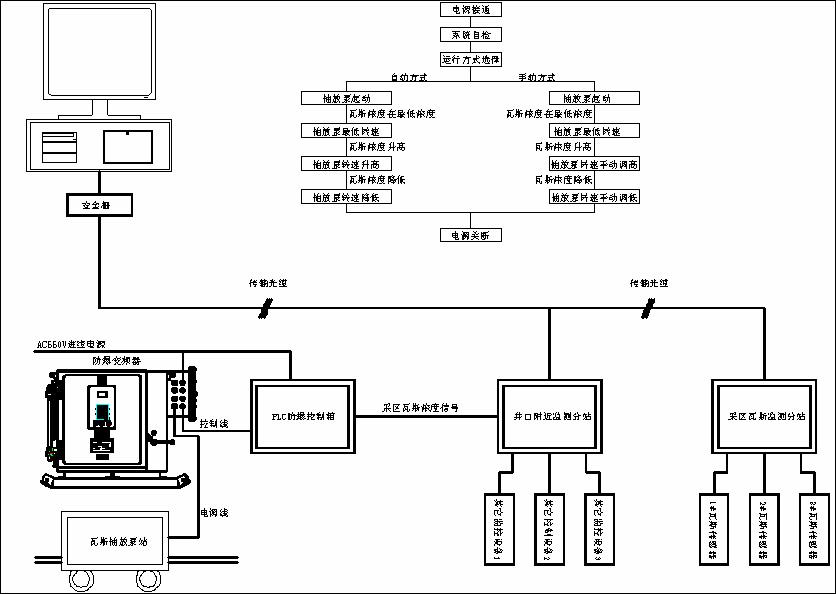 电路 电路图 电子 工程图 平面图 原理图 836_594